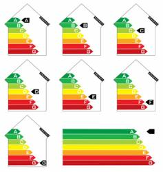 energy house rating vector image