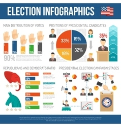Presidential Election Infographics vector