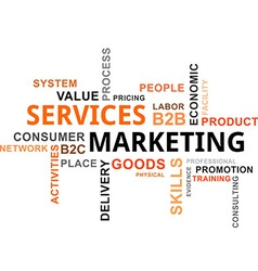 word cloud services marketing small vector image vector image