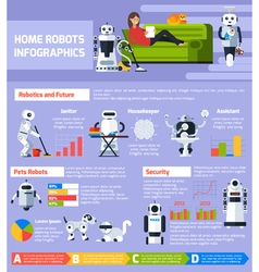 Artificial intelligence infographics vector