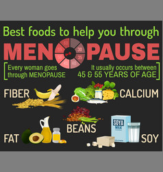 Menopause facts infographic poster vector