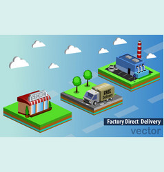 factory direct delivery vector image