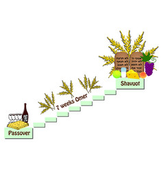 Shavuot the counting omer between the passover vector
