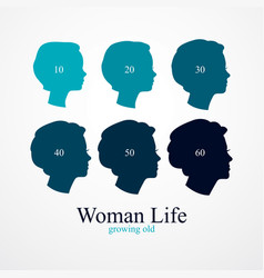 Woman face profiles of different age categories vector