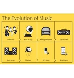 Evolution of music vector