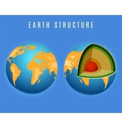 Full earth and structure vector image