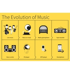 the evolution music vector image
