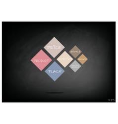Marketing mix or 7ps model on black chalkboard vector