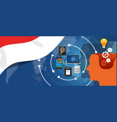 indonesia it information technology digital vector image vector image