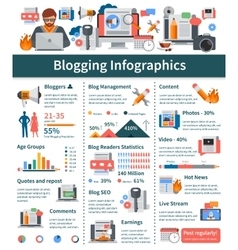 Blogging Flat Infographics Layout vector