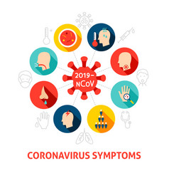 coronavirus symptoms concept icons vector image