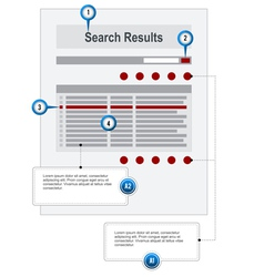 Search Results Internet Web Page Wireframe Form vector image