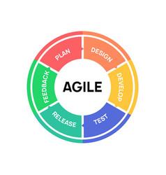 Agile icon methodology development scrum vector