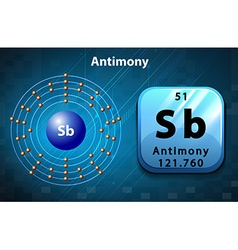 Symbol and electron diagram for antimony vector