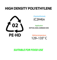 high density polyethylene plastic marking vector image
