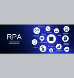 rpa banner robotic process automation vector image