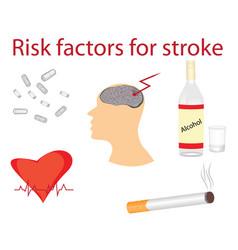 Risk factors for rising a stroke vector