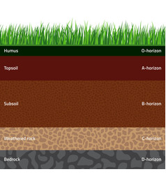Seamless soil layers vector