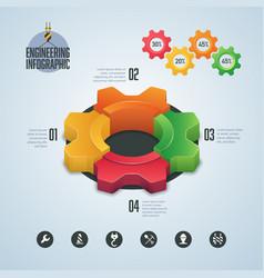engineerinfo vector image