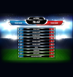 Scoreboard for soccer match score board vector