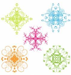 swirl paterns vector image