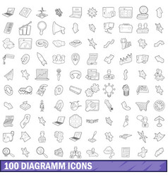 100 diagramm icons set outline style vector