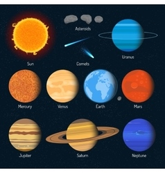 Set of solar system planets Outer space vector