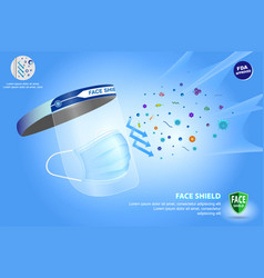 set face shield medical protection or portable vector image