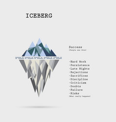 Risk analysis iceberg layered diagram vector