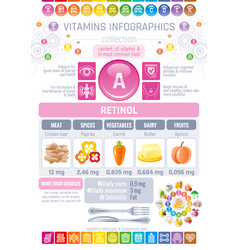 retinol vitamin a food icons healthy eating flat vector image
