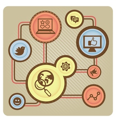 social media concept with internet icons vector image