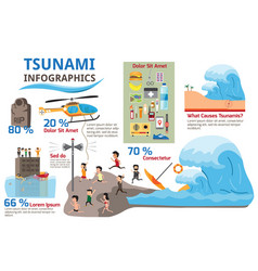 tsunami with survival and earthquake infographics vector image vector image