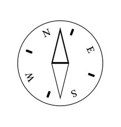 Icon of compass vector