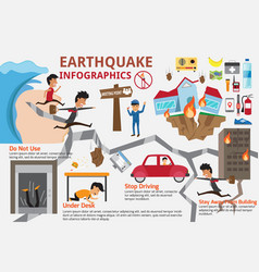 earthquake infographics elements how to protect vector image vector image