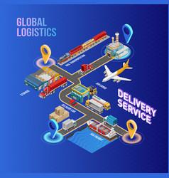 delivery service scheme with destination points vector image