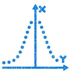 Gauss Plot Grainy Texture Icon vector