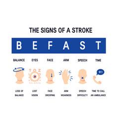 World stroke day concept vector