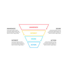 thin line flat social media sales funnel vector image