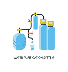Water purification system vector