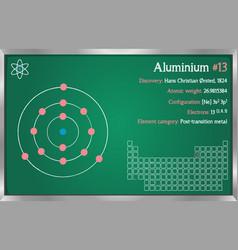 Infographic of the element of aluminium vector