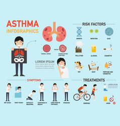 asthma symptoms infographic vector image vector image