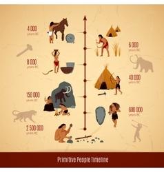 Prehistoric Stone Age Caveman Infographics vector image