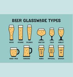Poster beer glassware types vector