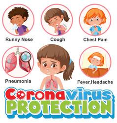 Corona virus symtoms infography vector