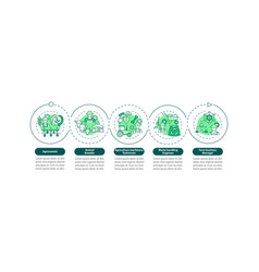 Top agriculture careers infographic template vector