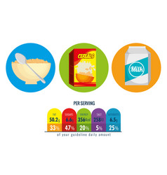 group of nutritive food with nutrition facts vector image