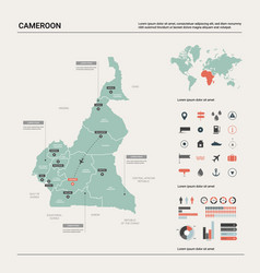 Map cameroon high detailed country vector