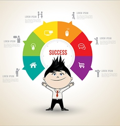 Circle concepts with business man vector