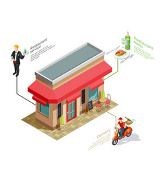 Cafe services isometric concept vector