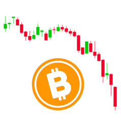 Candlestick chart bitcoin fall flat icon vector